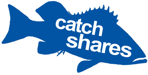 Catch-shares