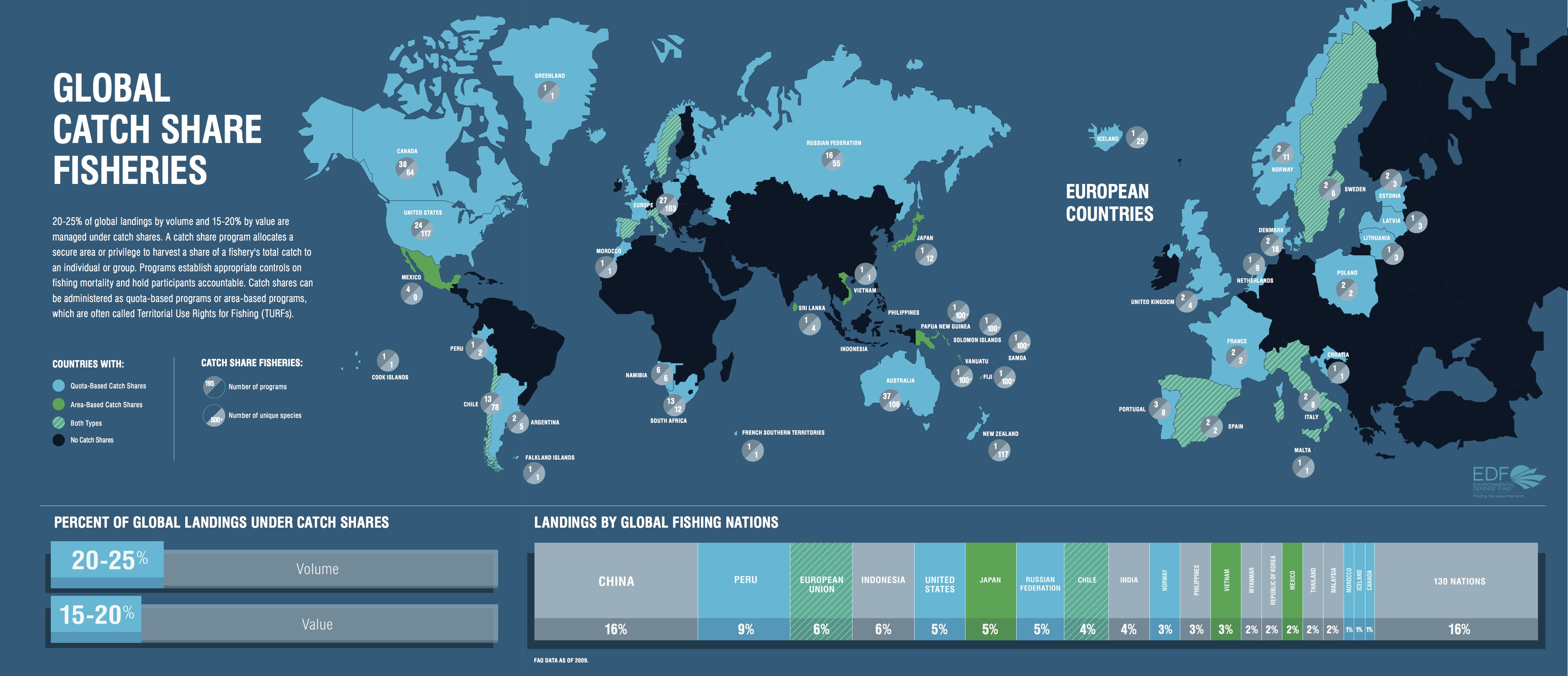 Image result for map of how the world's fisheries are interconnected